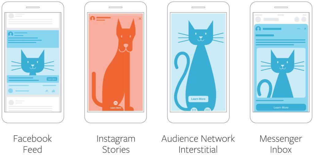 Как кастомизировать креативы в соцсетях